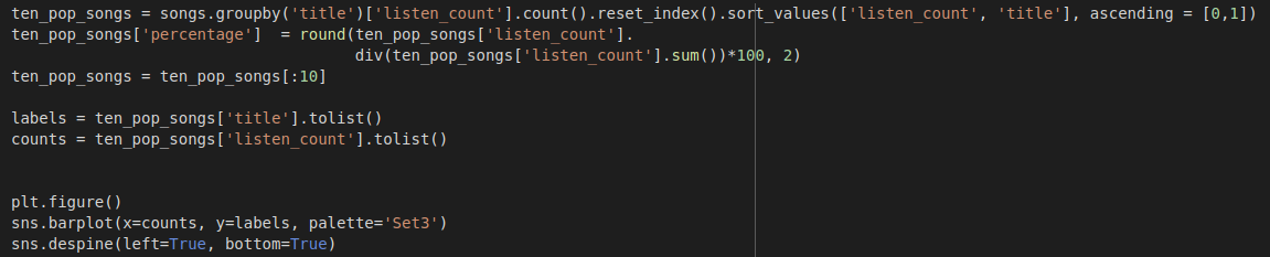 code with top songs list